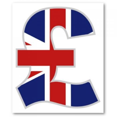 استجابة محدودة للإسترليني تجاه انقسام الرأي في بنك إنجلترا