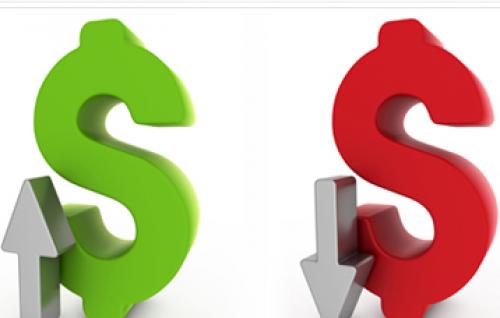 الدولار يكسر العلاقة العكسية مع شهية المخاطرة وينجح في تلقي الدعم من البيانات الأمريكية