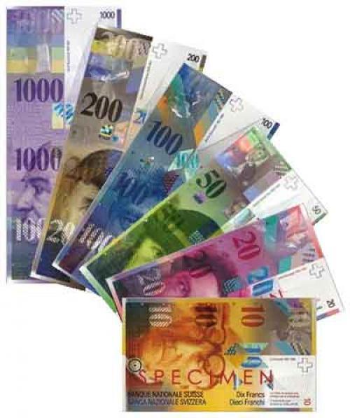 الفرنك السويسري يتراجع مقابل العملات الرئيسة