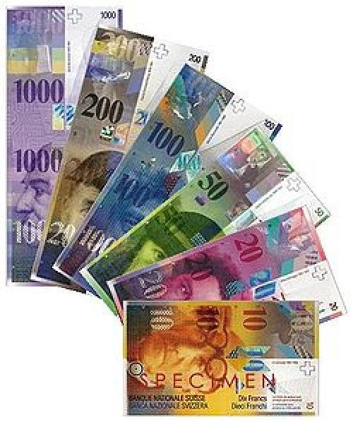 الزوج USD/CHF يهبط خلال الفترة الأوروبية