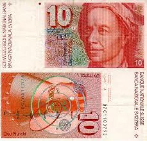 ارتفاع الزوج (دولار/فرنك) خلال فترة التداولات الأوروبية