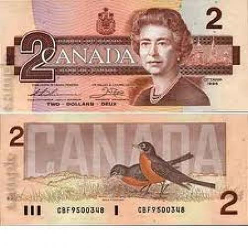 ارتفاع الزوج (دولار/كندي) مع ارتفاع العزوف عن المخاطرة