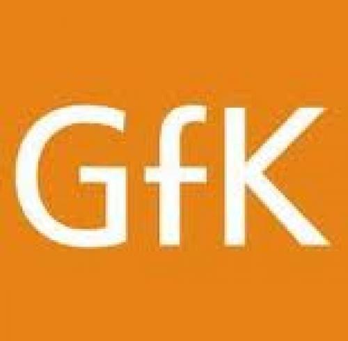 استقرار مؤشر GFK الألماني للمناخ الاستهلاكي