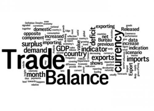 تراجع الميزان التجاري الأمريكي