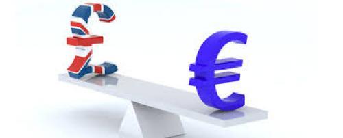 ضعف أداء الجنية الاسترليني واليورو