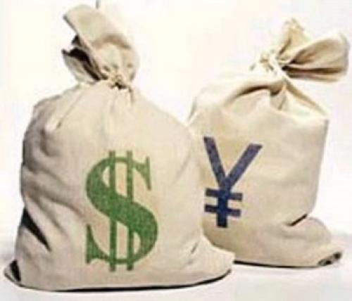 نظرة فنية لتداولات الدولار ين