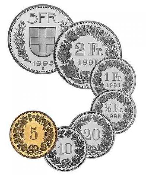 مؤشر ZEW للتوقعات الاقتصادية السويسرية يسجل 2.5