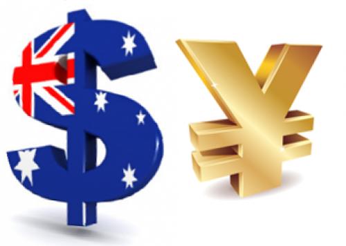 الاسترالي/ين يبحث عن مزيد من الايجابية لاستئناف الصعود