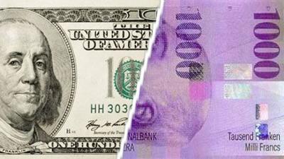 نظرة فنية على تحركات الدولار فرنك USDCHF