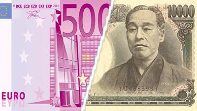 اليورو ين EURJPY يعود للهبوط، ويقترب من اختبار منطقة دعم قوية