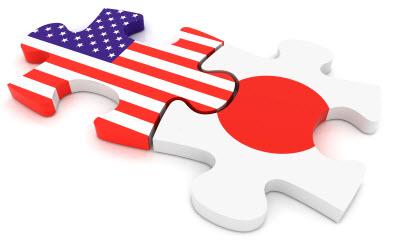 الدولار/ين ينجح في الارتكاز على قاعدة الدعم المحورية