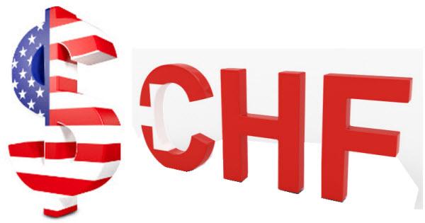 سيناريو تحركات زوج USDCHF مع أهم المستويات السعرية المتوقعة ليوم الثلاثاء 21 مايو