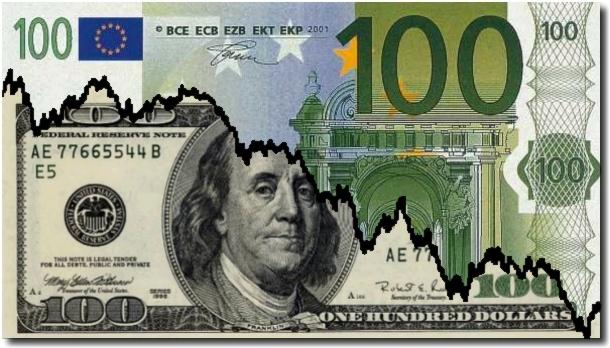 اليورو دولار يعجز عن تخطي مستوياته الحالية