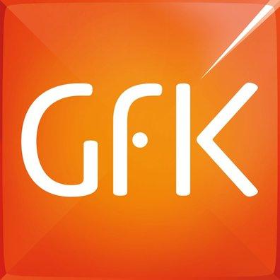 مؤشر GFK الألماني للمناخ الاستهلاكي يسجل 9.4