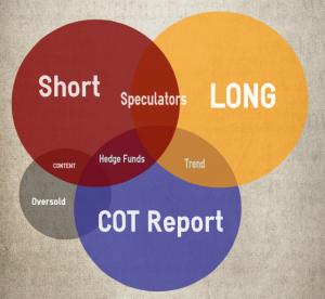 تعرف كيف تستفيد من تقرير التزام المتاجرين الأسبوعي (COT)