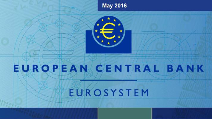 أهم نقاط تقرير الاستقرار المالي للمركزي الأوروبي