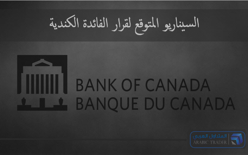 السيناريو المتوقع.. الأسواق تستعد لقرارات بنك كندا بحالة من الحذر