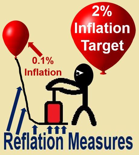 مصطلحات اقتصادية هامة :ما هو المقصود بالـ Reflation؟
