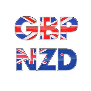 السيناريو الموجي المتوقع لتحركات الاسترليني نيوزلندي GBPNZD