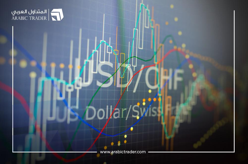 الدولار فرنك يتراجع تجاه أدنى مستوياته خلال أسبوعين