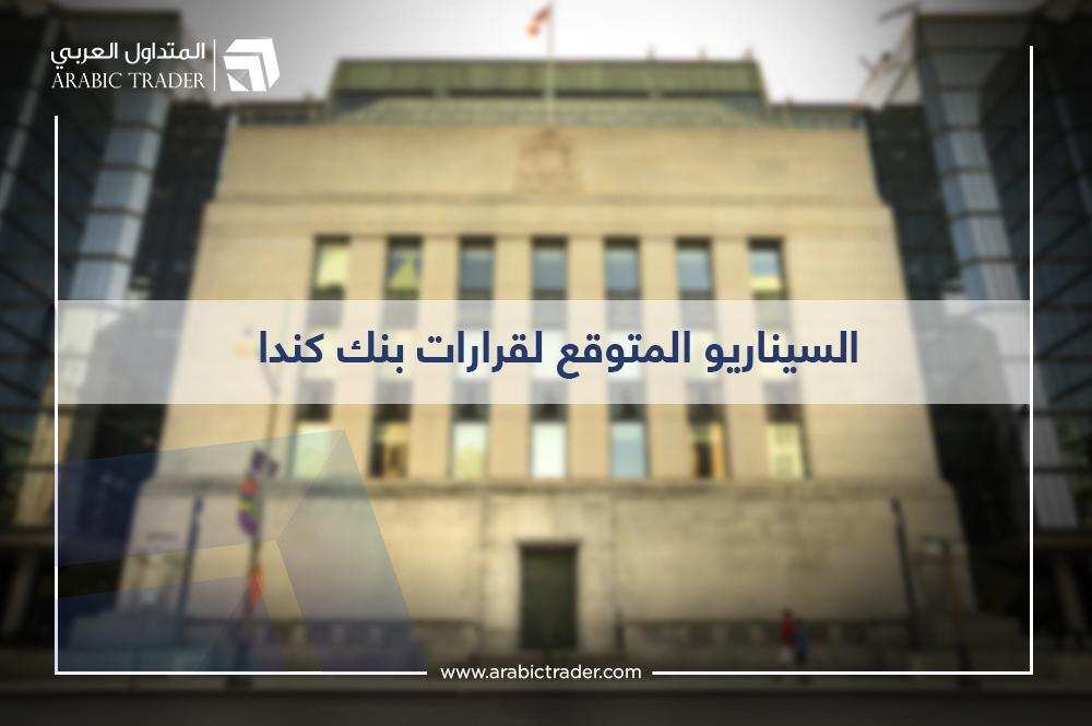 السيناريو المتوقع : بنك كندا قد يلتزم الحذر ولكن لفترة قصيرة