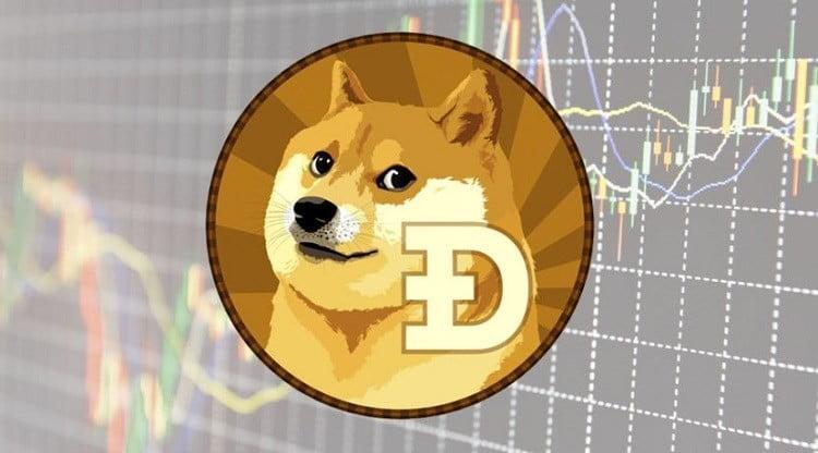 """القيمة السوقية لعملة """"دوجكوين"""" الرقمية تتجاوز فورد، وتويتر"""