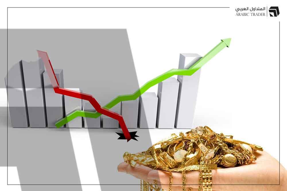 الذهب يرتفع بقوة مع تراجع الدولار الأمريكي