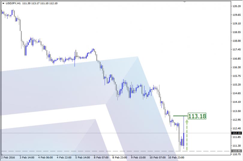 أنباء عن تدخل بنك اليابان في الأسواق للحد من ارتفاع الين