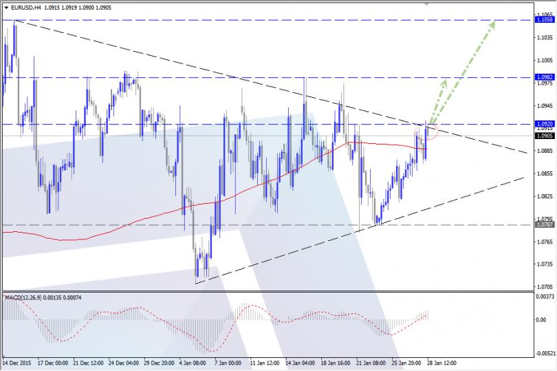 توقعات إيجابية باستمرار تعافي اليورو دولار
