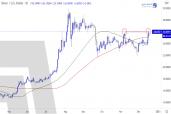 أسعار الفضة قرب أعلى مستوياتها في أكثر من شهر