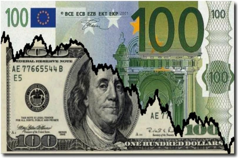 نظرة سلبية من Barclays لزوج اليورو دولار
