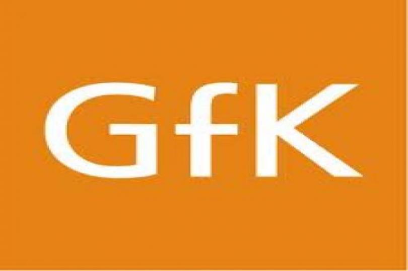 انخفاض مؤشر GFK البريطاني لثقة المستهلك